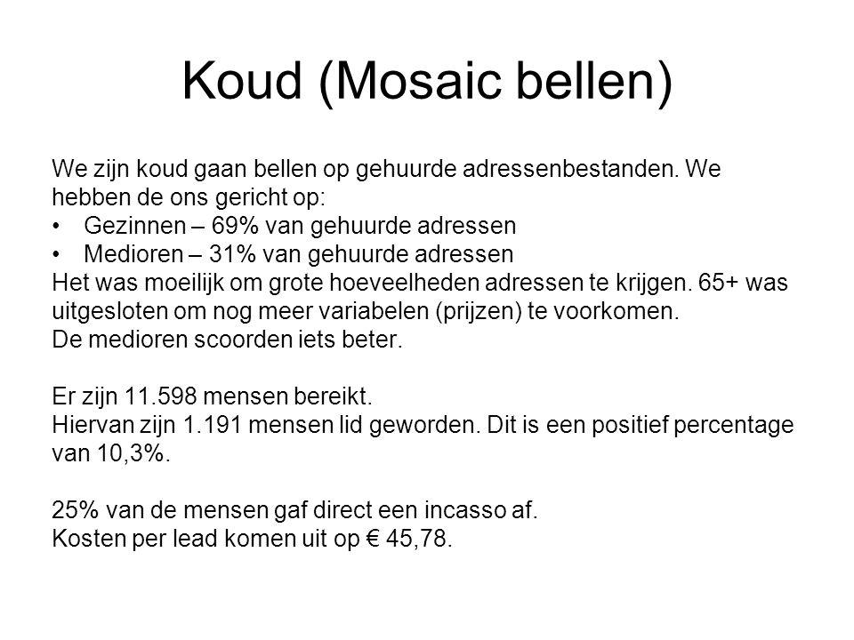 Koud (Mosaic bellen) We zijn koud gaan bellen op gehuurde adressenbestanden. We hebben de ons gericht op: Gezinnen – 69% van gehuurde adressen Mediore