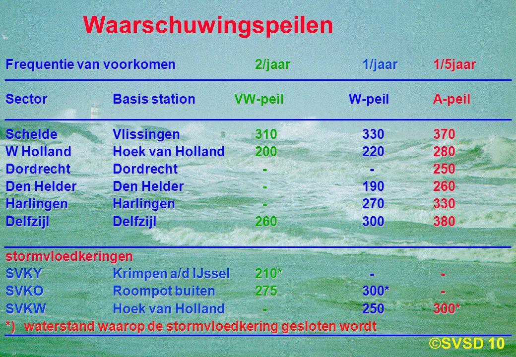 10 Waarschuwingspeilen Frequentie van voorkomen2/jaar1/jaar1/5jaar SectorBasis station VW-peil W-peil A-peil ScheldeVlissingen310330370 W HollandHoek van Holland 200220280 DordrechtDordrecht - -250 Den HelderDen Helder -190260 HarlingenHarlingen -270330 DelfzijlDelfzijl260300380 stormvloedkeringen SVKYKrimpen a/d IJssel210* - - SVKORoompot buiten275300* - SVKWHoek van Holland -250300* *)waterstand waarop de stormvloedkering gesloten wordt