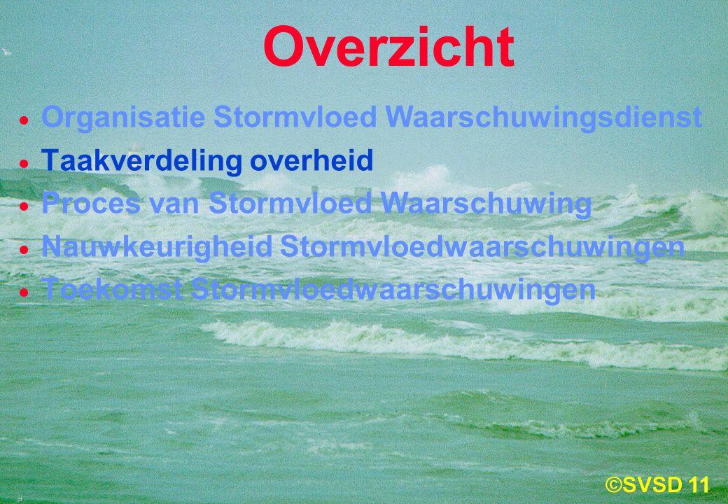 11  Organisatie Stormvloed Waarschuwingsdienst  Taakverdeling overheid  Proces van Stormvloed Waarschuwing  Nauwkeurigheid Stormvloedwaarschuwingen  Toekomst Stormvloedwaarschuwingen Overzicht
