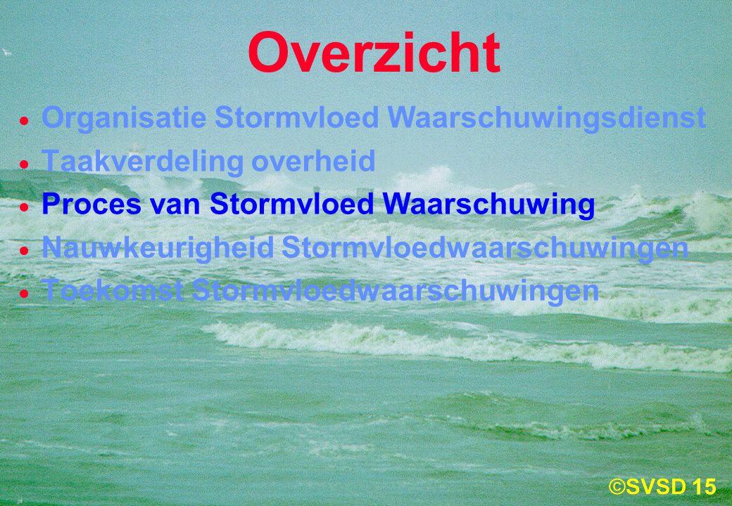 15  Organisatie Stormvloed Waarschuwingsdienst  Taakverdeling overheid  Proces van Stormvloed Waarschuwing  Nauwkeurigheid Stormvloedwaarschuwingen  Toekomst Stormvloedwaarschuwingen Overzicht
