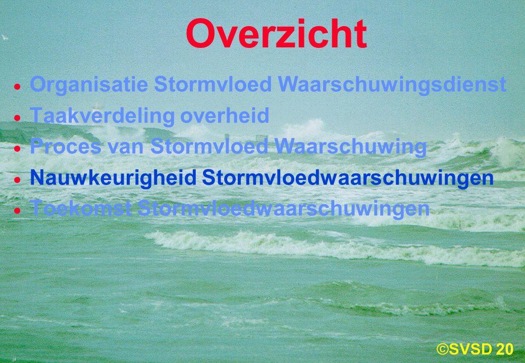 20  Organisatie Stormvloed Waarschuwingsdienst  Taakverdeling overheid  Proces van Stormvloed Waarschuwing  Nauwkeurigheid Stormvloedwaarschuwingen  Toekomst Stormvloedwaarschuwingen Overzicht