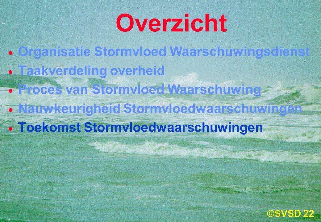 22  Organisatie Stormvloed Waarschuwingsdienst  Taakverdeling overheid  Proces van Stormvloed Waarschuwing  Nauwkeurigheid Stormvloedwaarschuwingen  Toekomst Stormvloedwaarschuwingen Overzicht
