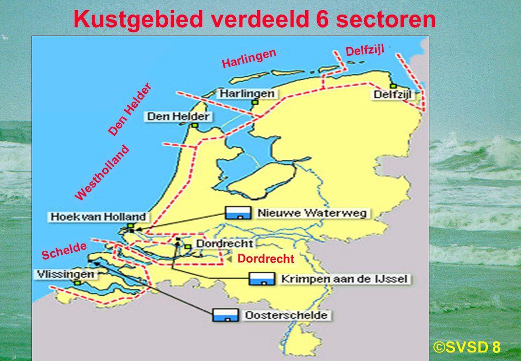 8 Kustgebied verdeeld 6 sectoren Schelde Westholland Den Helder Harlingen Delfzijl Dordrecht
