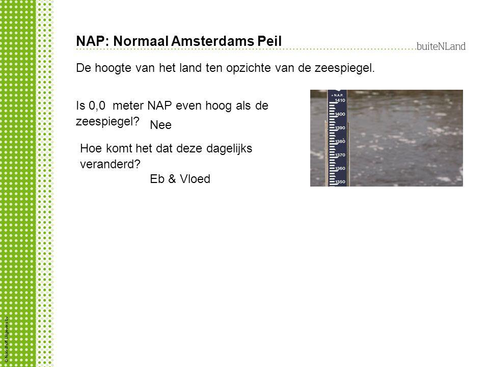 NAP: Normaal Amsterdams Peil De hoogte van het land ten opzichte van de zeespiegel. Is 0,0 meter NAP even hoog als de zeespiegel? Nee Eb & Vloed Hoe k