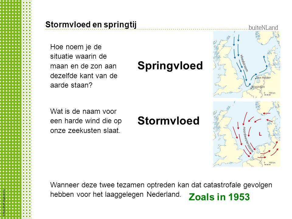 Stormvloed en springtij Hoe noem je de situatie waarin de maan en de zon aan dezelfde kant van de aarde staan? Springvloed Wat is de naam voor een har