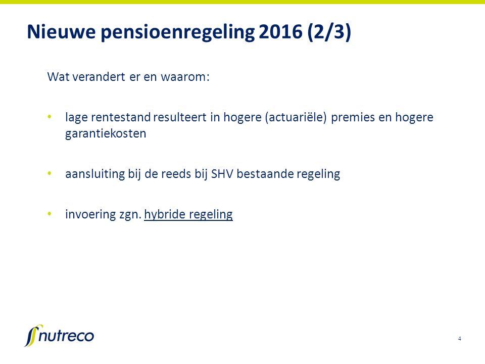 Nieuwe pensioenregeling 2016 (2/3) Wat verandert er en waarom: lage rentestand resulteert in hogere (actuariële) premies en hogere garantiekosten aans