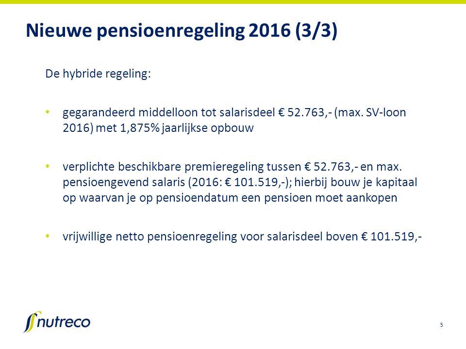 Nieuwe pensioenregeling 2016 (3/3) De hybride regeling: gegarandeerd middelloon tot salarisdeel € 52.763,- (max. SV-loon 2016) met 1,875% jaarlijkse o