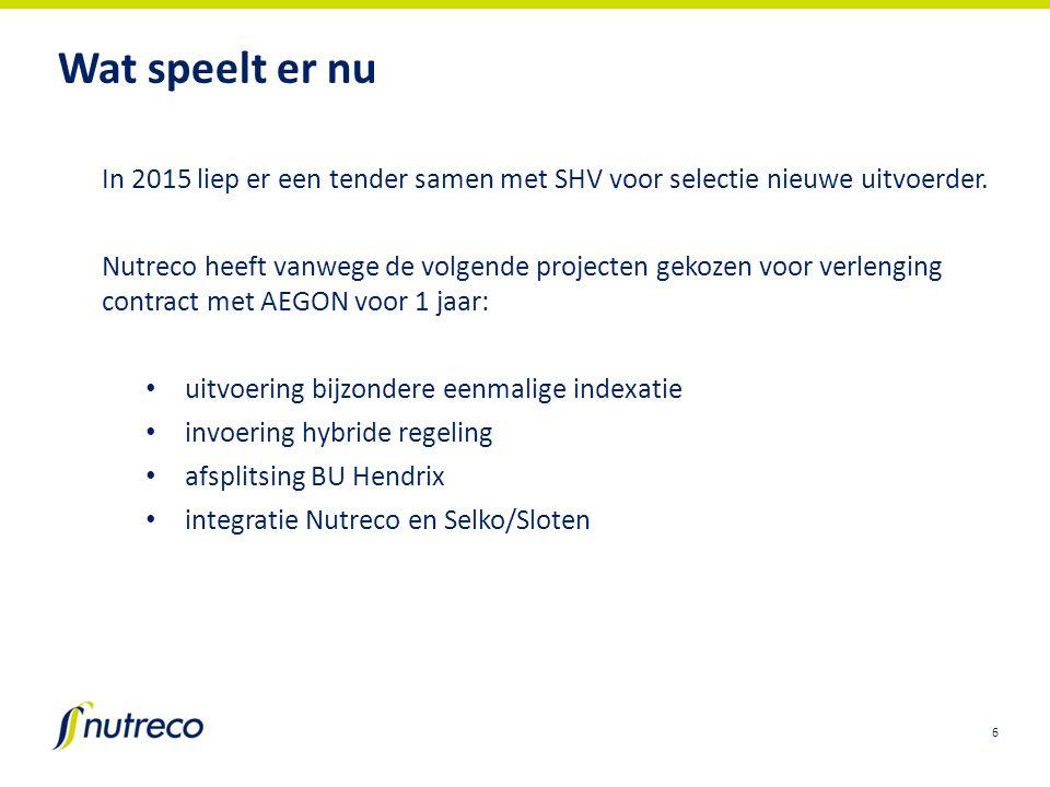 Wat speelt er nu In 2015 liep er een tender samen met SHV voor selectie nieuwe uitvoerder. Nutreco heeft vanwege de volgende projecten gekozen voor ve