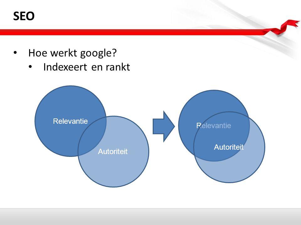 SEO Hoe werkt google? Indexeert en rankt Relevantie Autoriteit