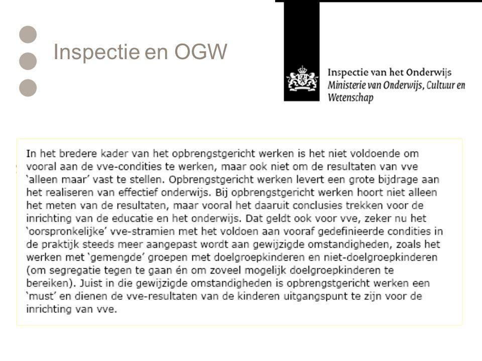 Inspectie en OGW