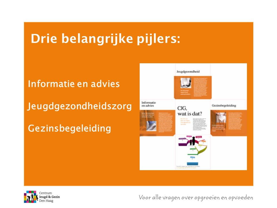 Drie belangrijke pijlers: Informatie en advies Jeugdgezondheidszorg Gezinsbegeleiding