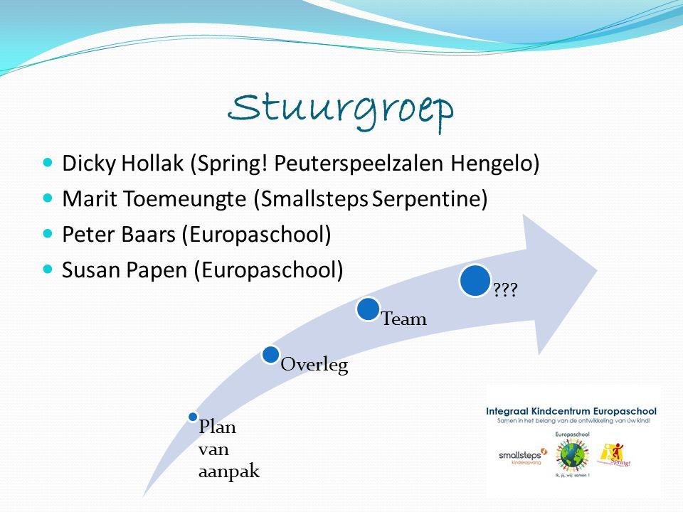 Stuurgroep Dicky Hollak (Spring! Peuterspeelzalen Hengelo) Marit Toemeungte (Smallsteps Serpentine) Peter Baars (Europaschool) Susan Papen (Europascho
