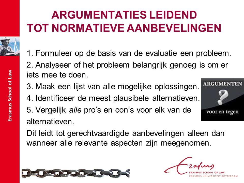 ARGUMENTATIES LEIDEND TOT NORMATIEVE AANBEVELINGEN 1.
