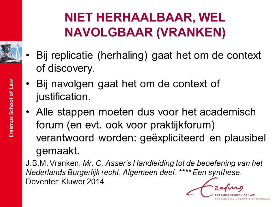 NIET HERHAALBAAR, WEL NAVOLGBAAR (VRANKEN) Bij replicatie (herhaling) gaat het om de context of discovery.