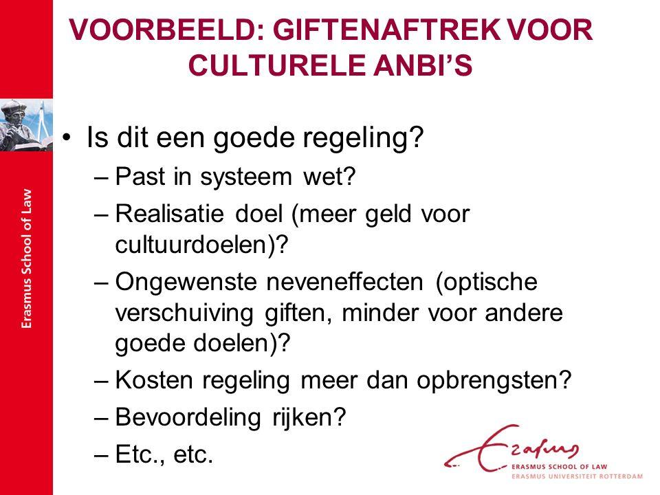 VOORBEELD: GIFTENAFTREK VOOR CULTURELE ANBI'S Is dit een goede regeling.