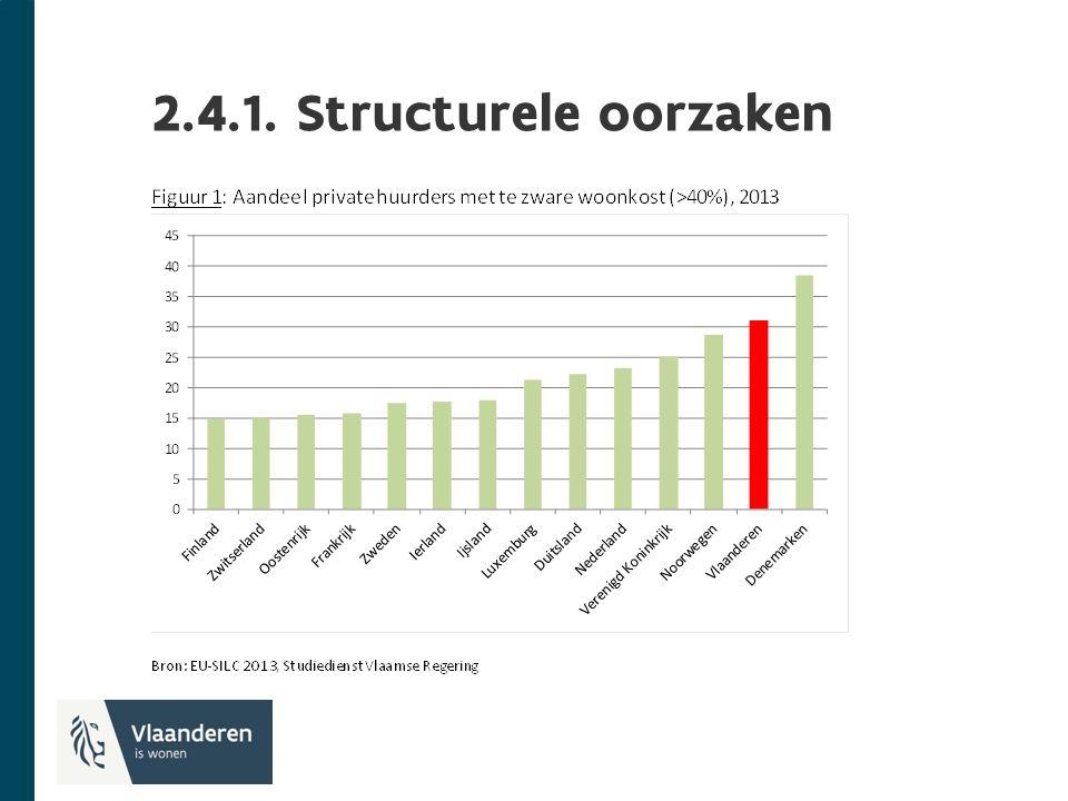 2.4.1. Structurele oorzaken