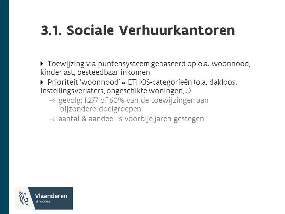 3.1. Sociale Verhuurkantoren Toewijzing via puntensysteem gebaseerd op o.a.