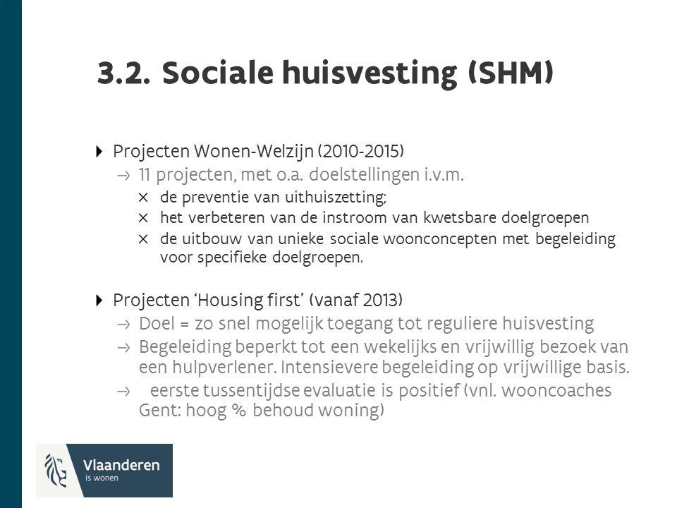 3.2. Sociale huisvesting (SHM) Projecten Wonen-Welzijn (2010-2015) 11 projecten, met o.a.