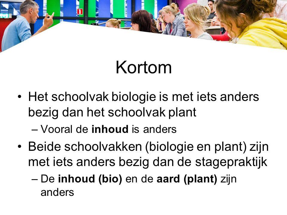 Kortom Het schoolvak biologie is met iets anders bezig dan het schoolvak plant –Vooral de inhoud is anders Beide schoolvakken (biologie en plant) zijn met iets anders bezig dan de stagepraktijk –De inhoud (bio) en de aard (plant) zijn anders