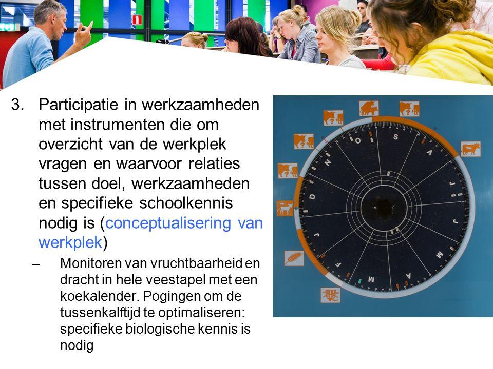 3.Participatie in werkzaamheden met instrumenten die om overzicht van de werkplek vragen en waarvoor relaties tussen doel, werkzaamheden en specifieke schoolkennis nodig is (conceptualisering van werkplek) –Monitoren van vruchtbaarheid en dracht in hele veestapel met een koekalender.