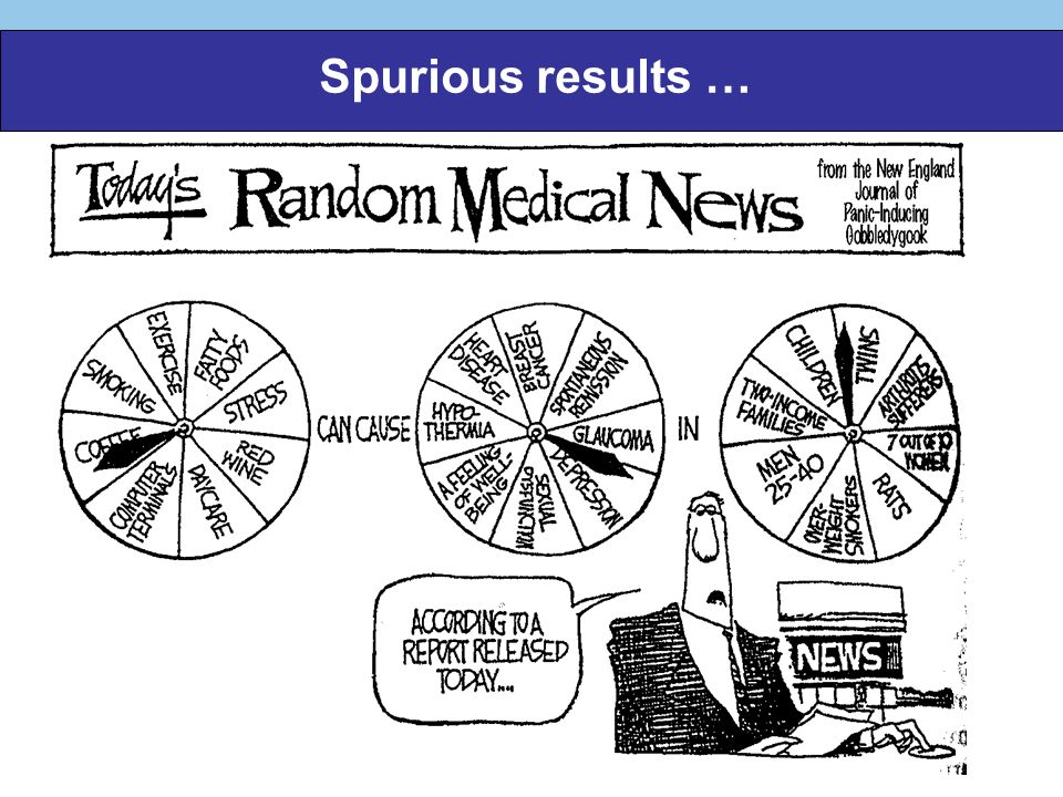 Spurious results …