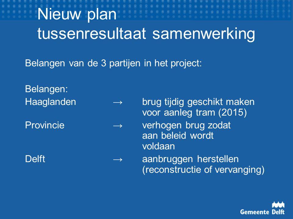 Nieuw plan tussenresultaat samenwerking Belangen van de 3 partijen in het project: Belangen: Haaglanden → brug tijdig geschikt maken voor aanleg tram
