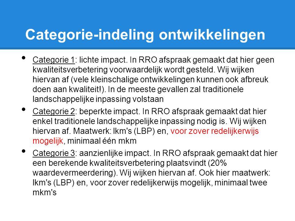 Categorie 1: lichte impact. In RRO afspraak gemaakt dat hier geen kwaliteitsverbetering voorwaardelijk wordt gesteld. Wij wijken hiervan af (vele klei