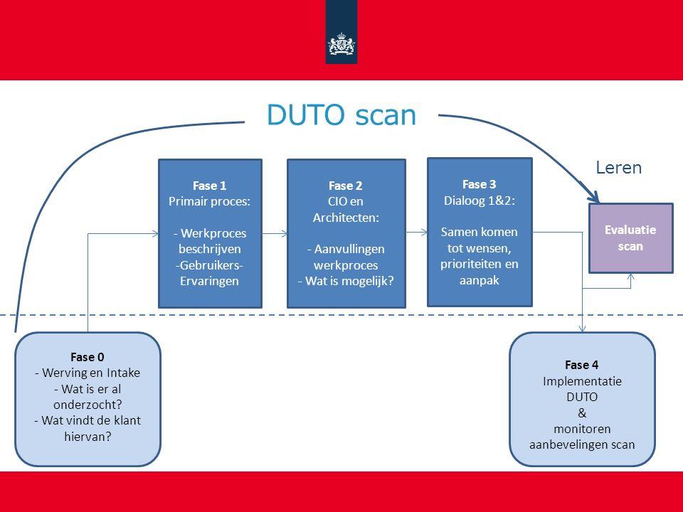 Fase 2 CIO en Architecten: - Aanvullingen werkproces - Wat is mogelijk? Fase 1 Primair proces: - Werkproces beschrijven -Gebruikers- Ervaringen Fase 3