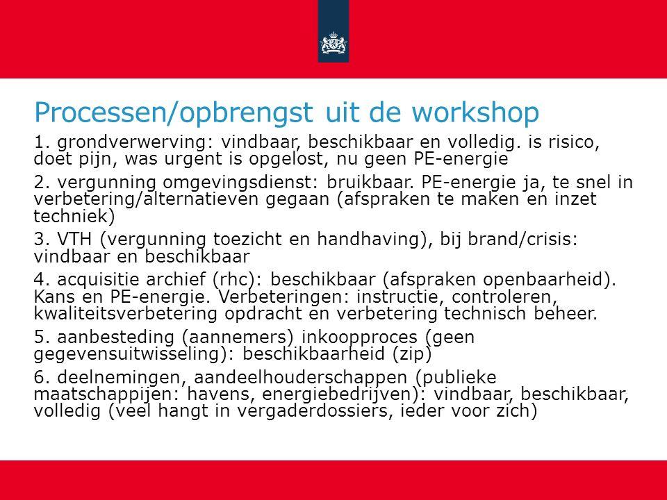 Processen/opbrengst uit de workshop 1. grondverwerving: vindbaar, beschikbaar en volledig. is risico, doet pijn, was urgent is opgelost, nu geen PE-en