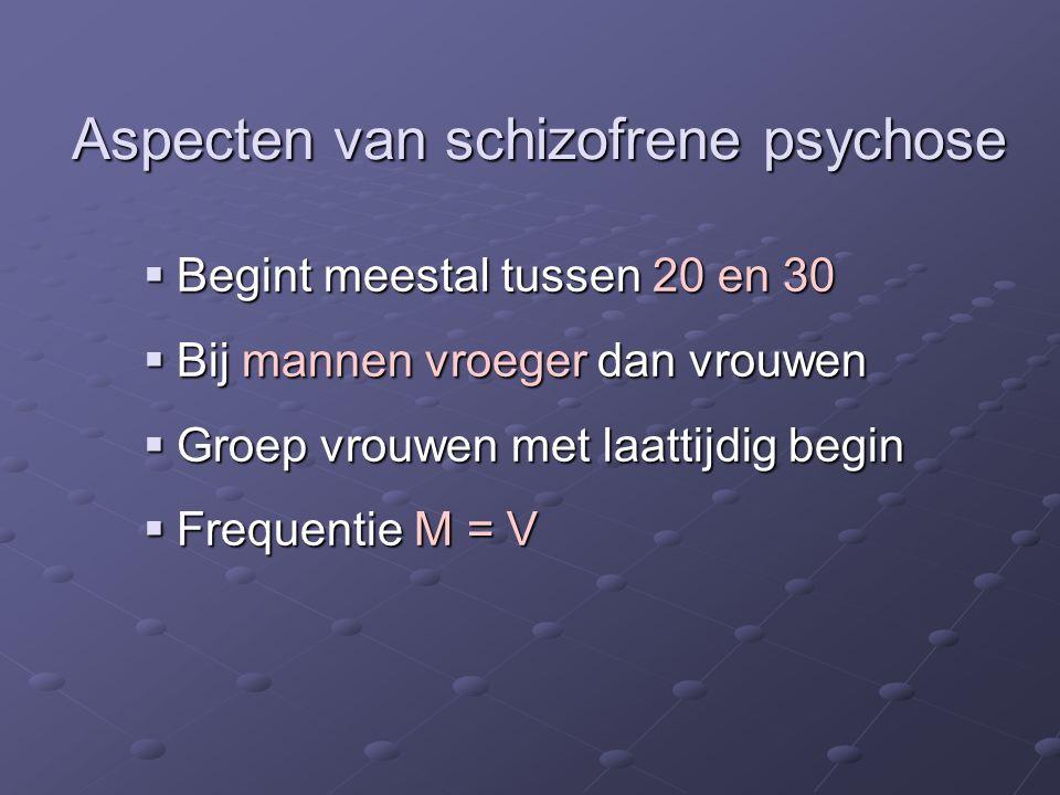 Aspecten van schizofrene psychose  Begint meestal tussen 20 en 30  Bij mannen vroeger dan vrouwen  Groep vrouwen met laattijdig begin  Frequentie M = V