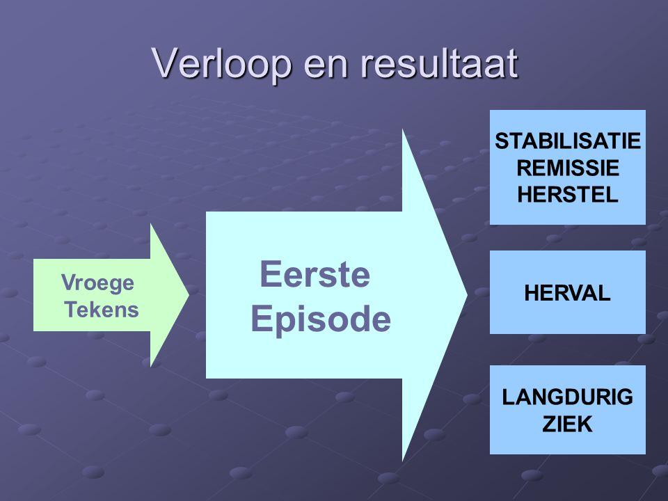 Verloop en resultaat Vroege Tekens Eerste Episode LANGDURIG ZIEK HERVAL STABILISATIE REMISSIE HERSTEL