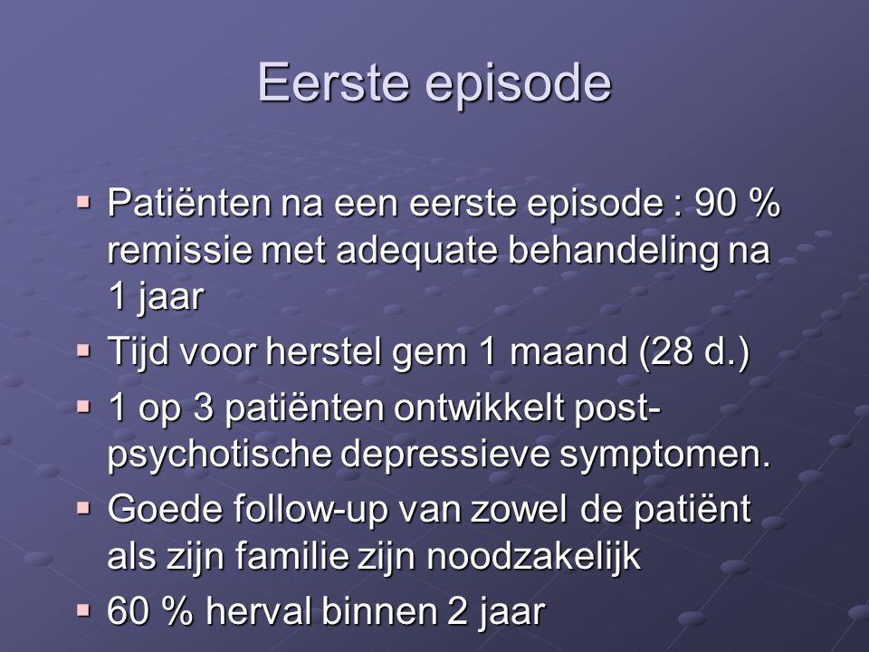 Eerste episode  Patiënten na een eerste episode : 90 % remissie met adequate behandeling na 1 jaar  Tijd voor herstel gem 1 maand (28 d.)  1 op 3 patiënten ontwikkelt post- psychotische depressieve symptomen.