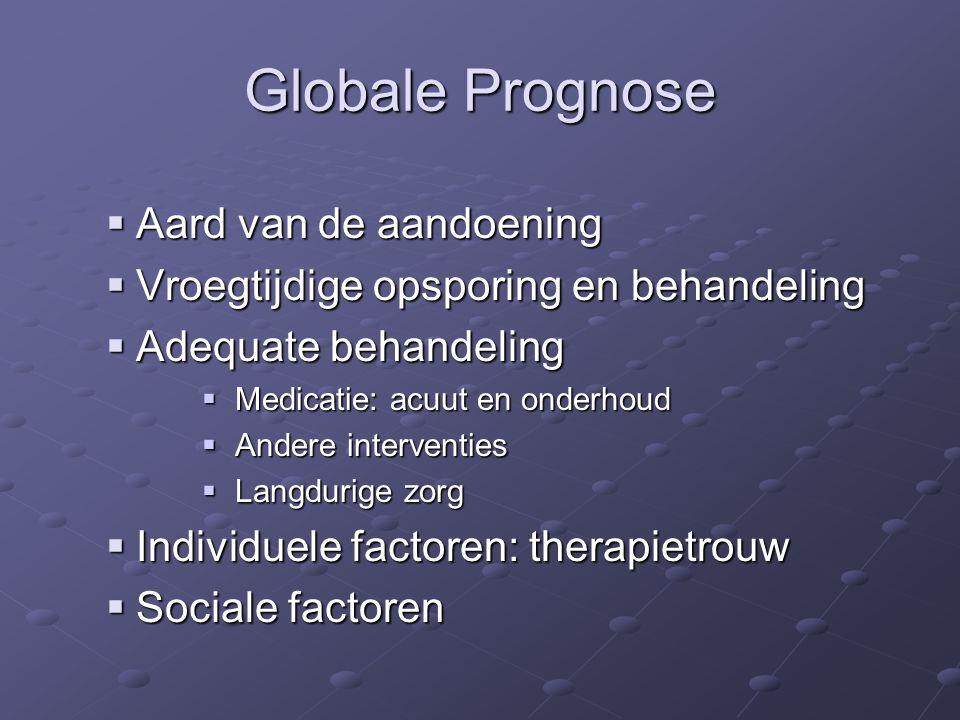Globale Prognose  Aard van de aandoening  Vroegtijdige opsporing en behandeling  Adequate behandeling  Medicatie: acuut en onderhoud  Andere inte