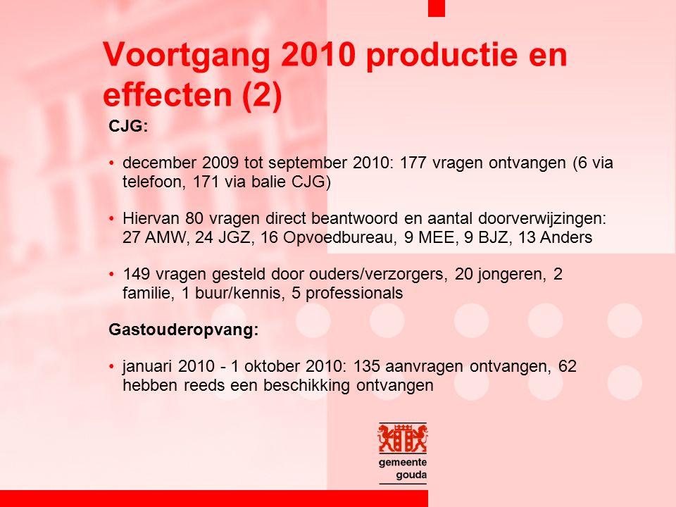 CJG: december 2009 tot september 2010: 177 vragen ontvangen (6 via telefoon, 171 via balie CJG) Hiervan 80 vragen direct beantwoord en aantal doorverw