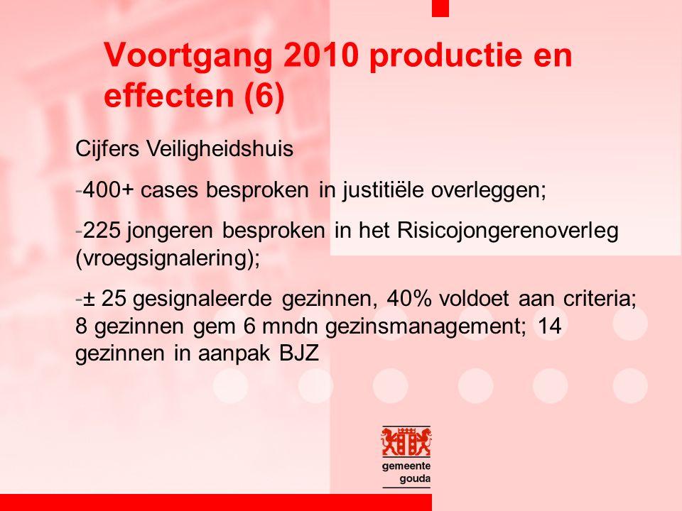 Voortgang 2010 productie en effecten (6) Cijfers Veiligheidshuis -400+ cases besproken in justitiële overleggen; -225 jongeren besproken in het Risicojongerenoverleg (vroegsignalering); -± 25 gesignaleerde gezinnen, 40% voldoet aan criteria; 8 gezinnen gem 6 mndn gezinsmanagement; 14 gezinnen in aanpak BJZ