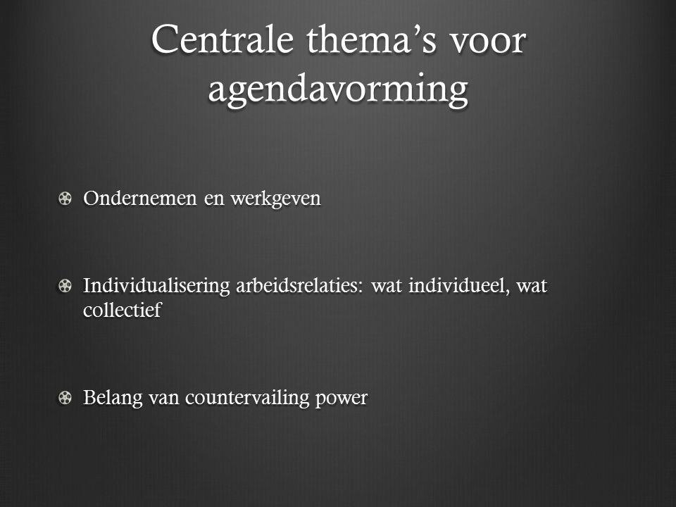 Centrale thema's voor agendavorming Ondernemen en werkgeven Individualisering arbeidsrelaties: wat individueel, wat collectief Belang van countervailing power