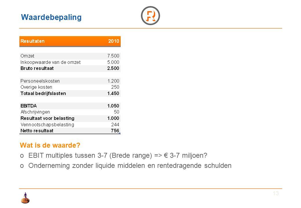 13 Waardebepaling Wat is de waarde. oEBIT multiples tussen 3-7 (Brede range) => € 3-7 miljoen.