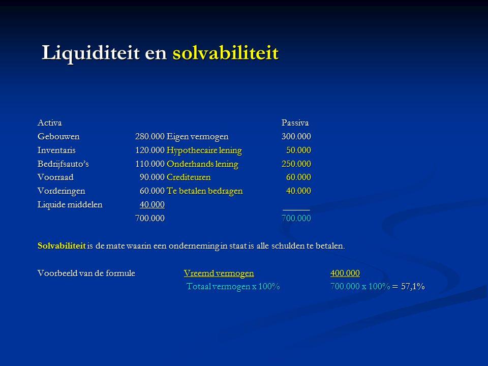 Liquiditeit en solvabiliteit ActivaPassiva Gebouwen280.000 Eigen vermogen300.000 Inventaris120.000 Hypothecaire lening 50.000 Bedrijfsauto's110.000 Onderhands lening250.000 Voorraad 90.000 Crediteuren 60.000 Vorderingen 60.000 Te betalen bedragen 40.000 Liquide middelen 40.000 700.000700.000 Solvabiliteit is de mate waarin een onderneming in staat is alle schulden te betalen.