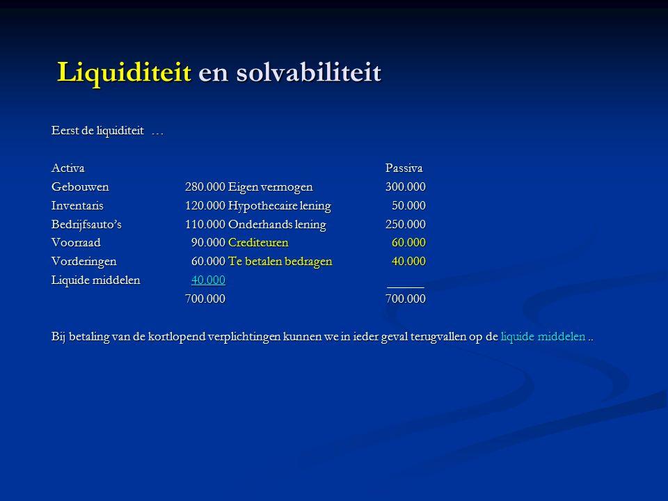 Liquiditeit en solvabiliteit Eerst de liquiditeit … ActivaPassiva Gebouwen280.000 Eigen vermogen300.000 Inventaris120.000 Hypothecaire lening 50.000 Bedrijfsauto's110.000 Onderhands lening250.000 Voorraad 90.000 Crediteuren 60.000 Vorderingen 60.000 Te betalen bedragen 40.000 Liquide middelen 40.000 700.000700.000 Bij betaling van de kortlopend verplichtingen kunnen we in ieder geval terugvallen op de liquide middelen..