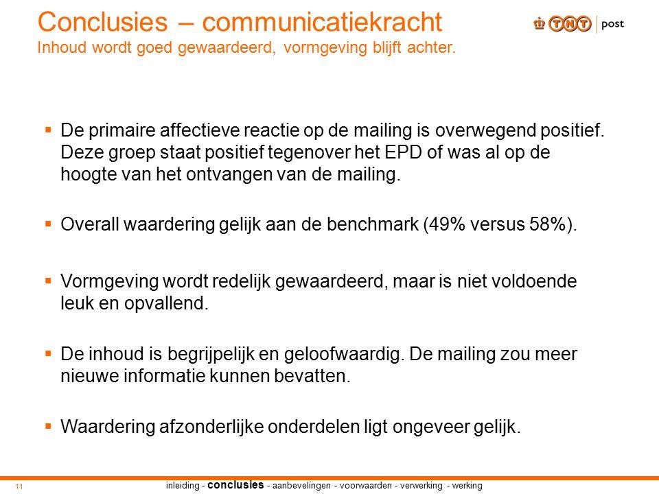 inleiding - conclusies - aanbevelingen - voorwaarden - verwerking - werking  De primaire affectieve reactie op de mailing is overwegend positief.