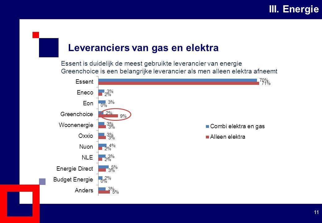 Leveranciers van gas en elektra 11 III.