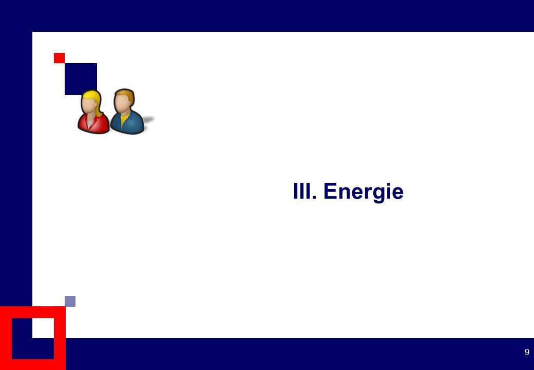 Gebruik van energie 10 III.