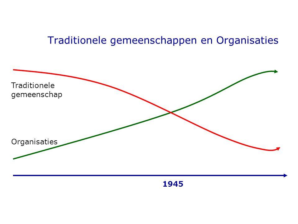 Traditionele gemeenschappen en Organisaties 1945 Organisaties Traditionele gemeenschap