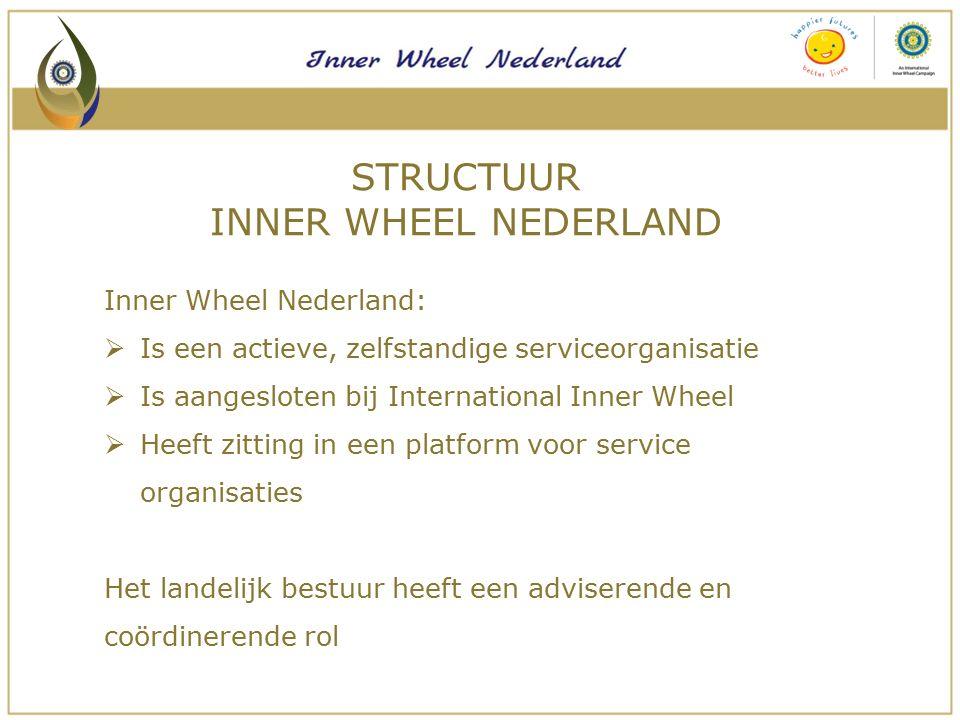 Inner Wheel Nederland:  Is een actieve, zelfstandige serviceorganisatie  Is aangesloten bij International Inner Wheel  Heeft zitting in een platform voor service organisaties Het landelijk bestuur heeft een adviserende en coördinerende rol STRUCTUUR INNER WHEEL NEDERLAND