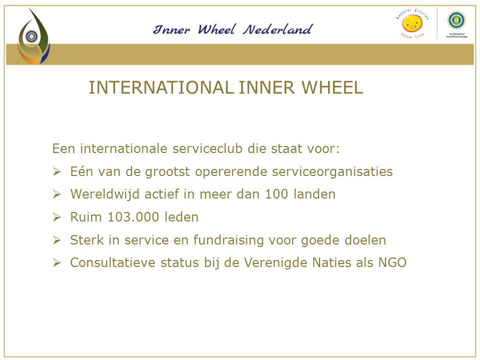 INTERNATIONAL INNER WHEEL BESTUUR