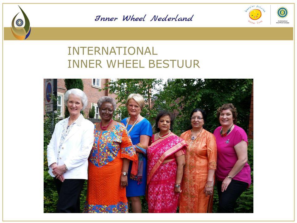 BESTUURSVERGADERING INTERNATIONAL INNER WHEEL