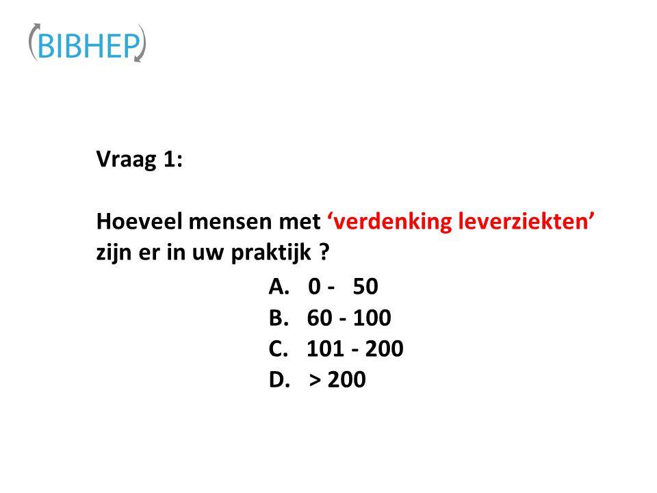 Wat is de boodschap .(2) Wie testen voor hepatitis B en C in de curatieve zorg.