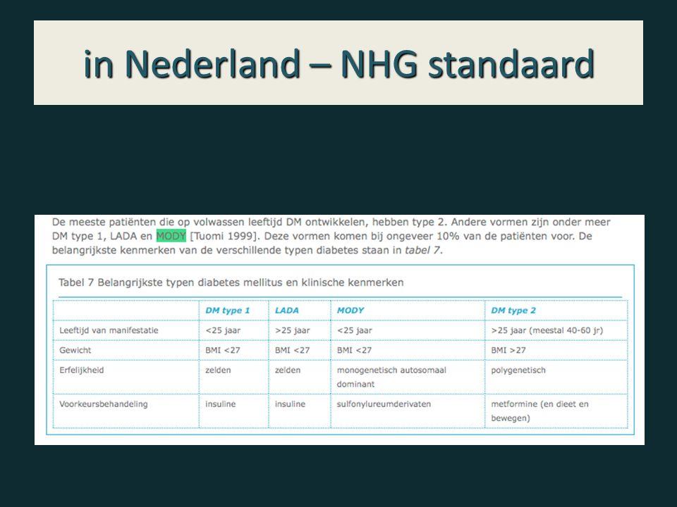 in Nederland – NHG standaard