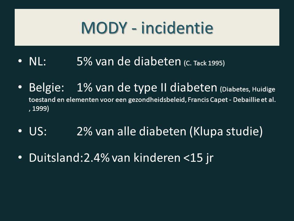 MODY - incidentie NL:5% van de diabeten (C. Tack 1995) Belgie:1% van de type II diabeten (Diabetes, Huidige toestand en elementen voor een gezondheids