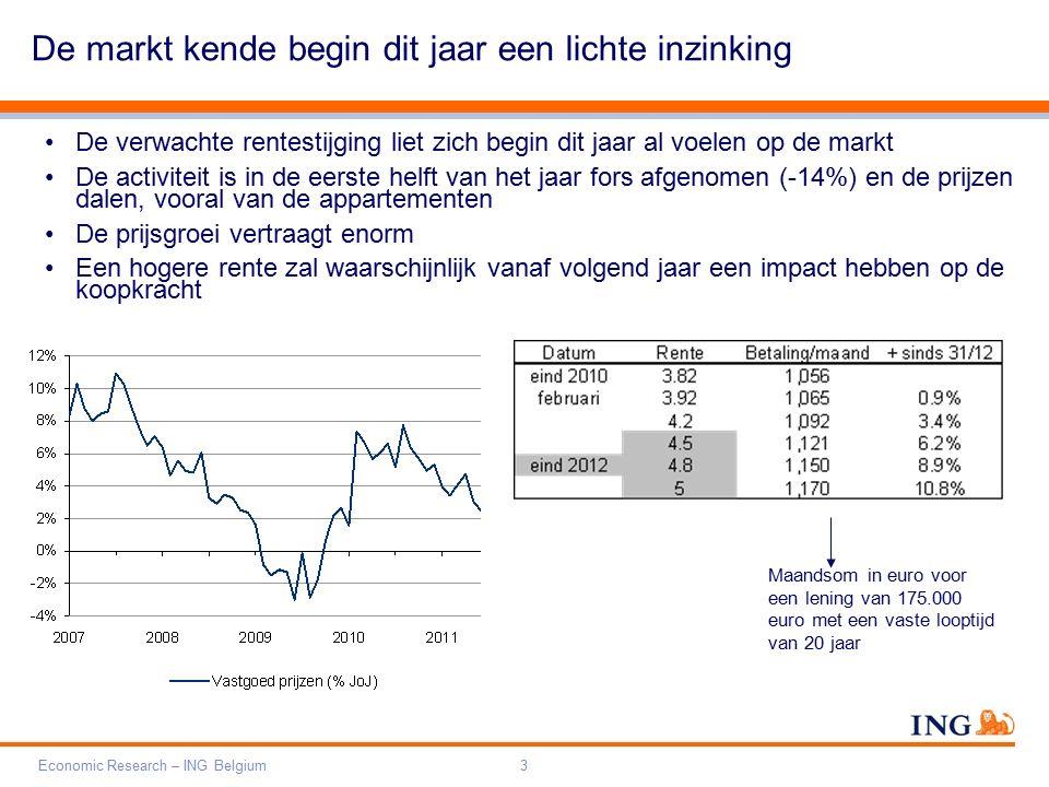 Do not put content on the brand signature area Orange RGB= 255,102,000 Light blue RGB= 180,195,225 Dark blue RGB= 000,000,102 Grey RGB= 150,150,150 ING colour balance Guideline www.ing-presentations.intranet Economic Research – ING Belgium3 De markt kende begin dit jaar een lichte inzinking De verwachte rentestijging liet zich begin dit jaar al voelen op de markt De activiteit is in de eerste helft van het jaar fors afgenomen (-14%) en de prijzen dalen, vooral van de appartementen De prijsgroei vertraagt enorm Een hogere rente zal waarschijnlijk vanaf volgend jaar een impact hebben op de koopkracht Maandsom in euro voor een lening van 175.000 euro met een vaste looptijd van 20 jaar